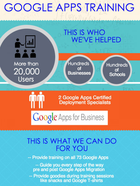 0NL9, Inc. Google Apps Training Sessions Infographic