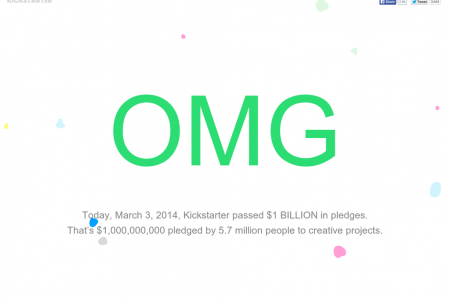 $1 billion of Kickstarter visualized Infographic