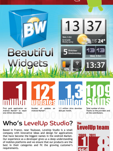 1 Million Downloads of Beautiful Widgets Infographic