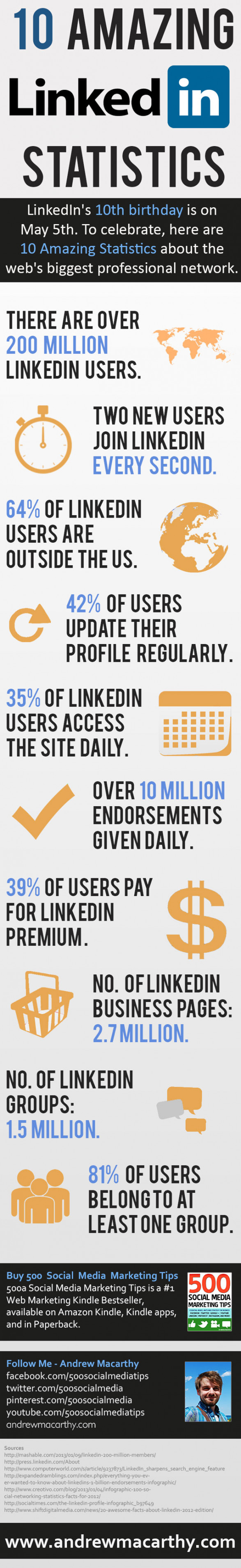 10 Amazing LinkedIn Statistics For 2013
