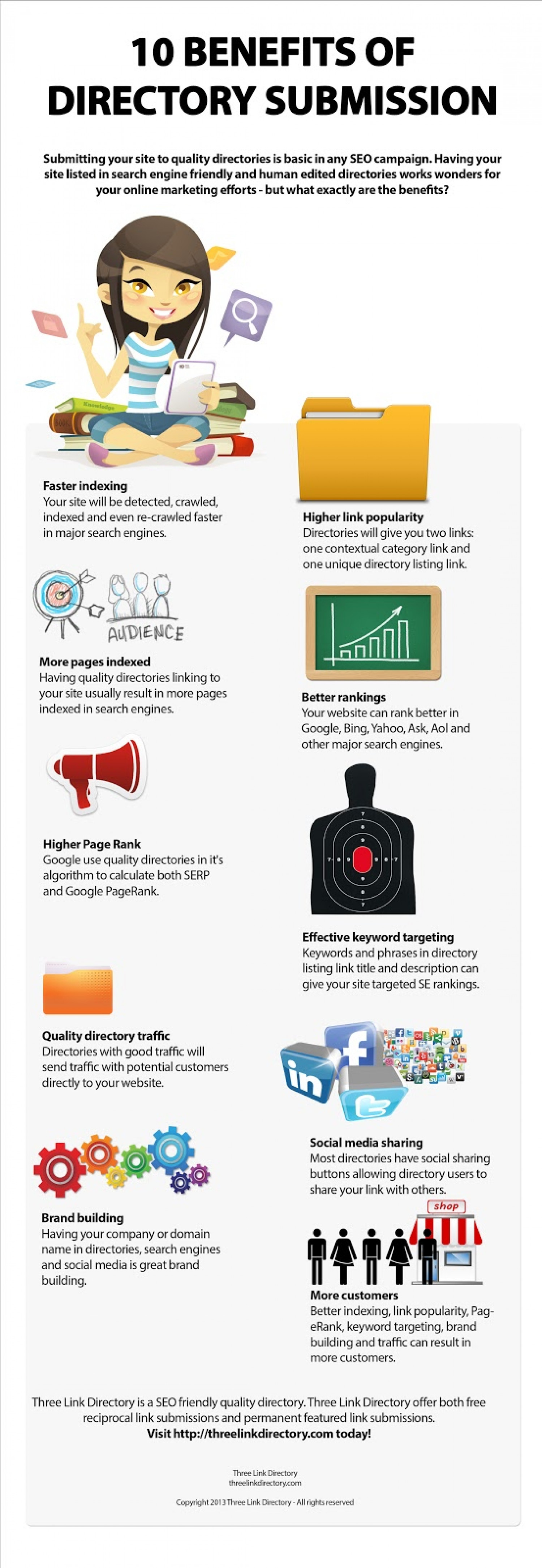 10 Benefits of Directory Submission Infographic