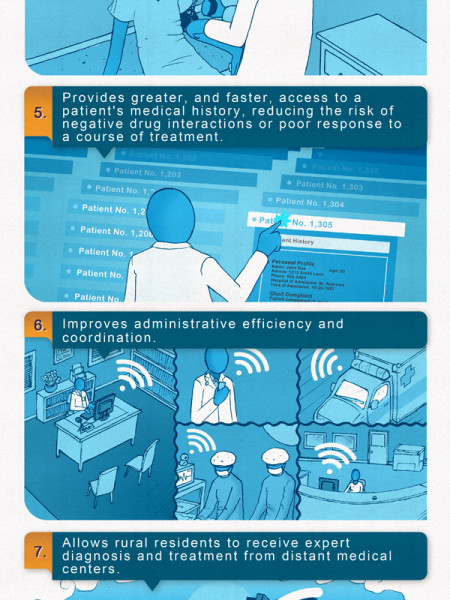 10 Benefits of Health IT  Infographic