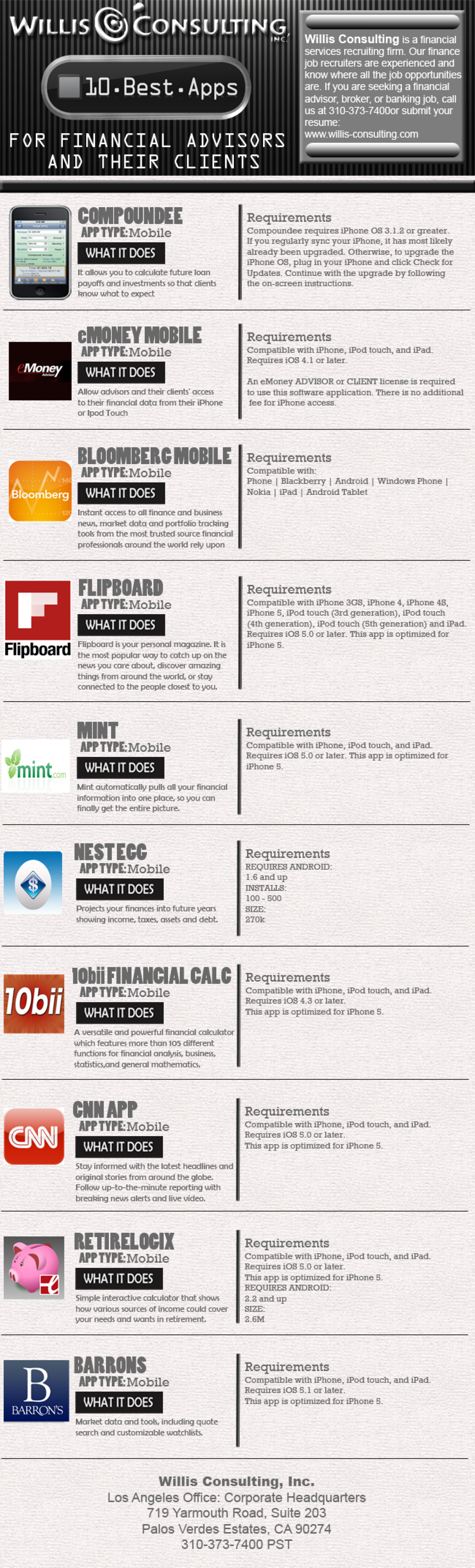 10 Best Apps For Financial Advisors and Their Clients Infographic