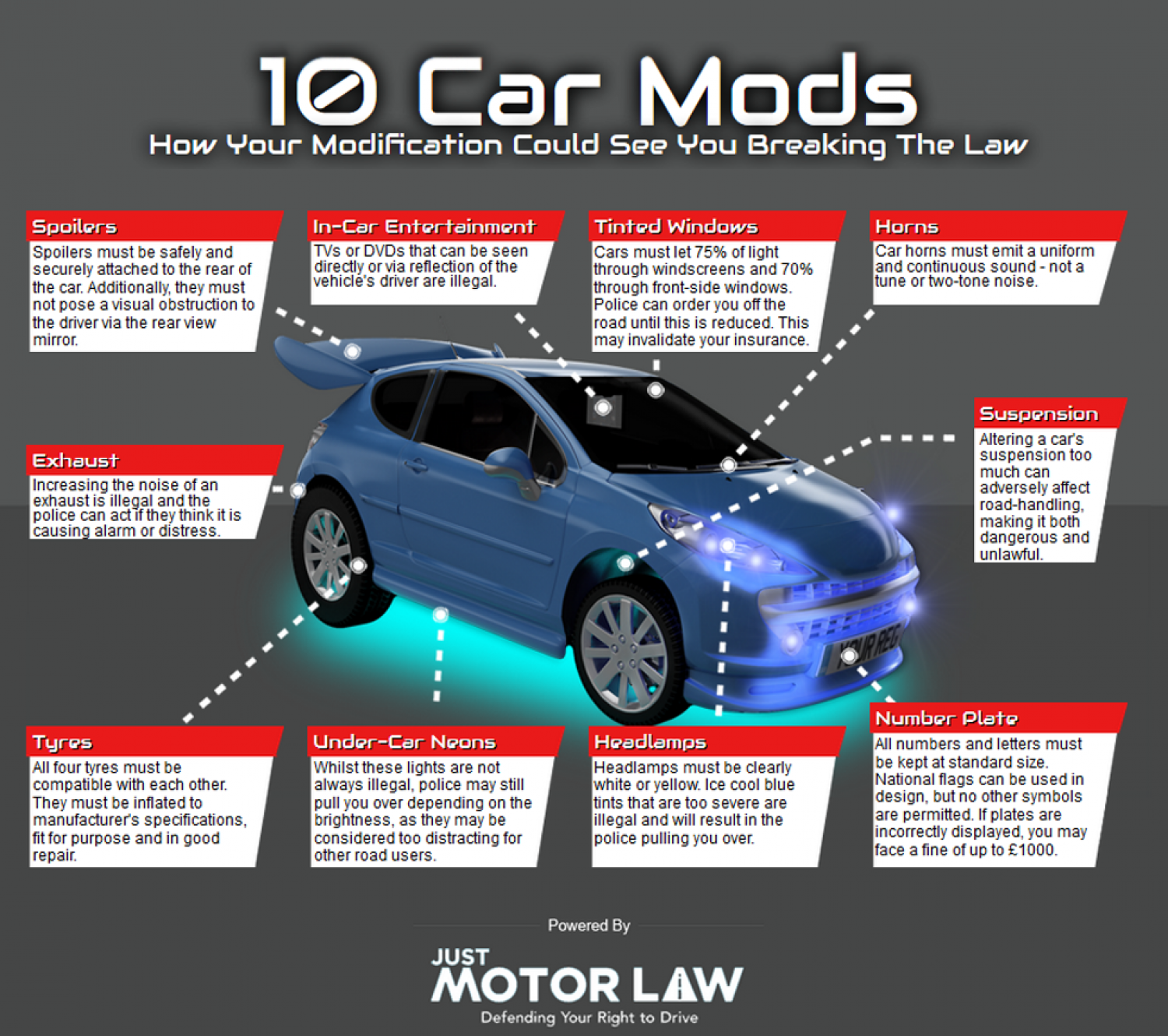 10 Car Mods: how your modification could see you breaking the law Infographic