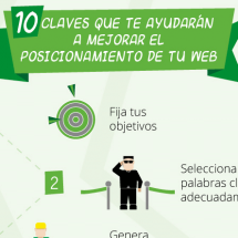 10 claves para mejorar tu SEO Infographic