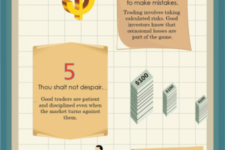 10 Commandments For Binary Options Trading Infographic