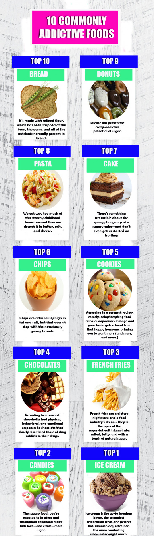 10 Commonly Addictive Foods