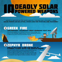 10 Deadly Solar Powered Weapons Infographic