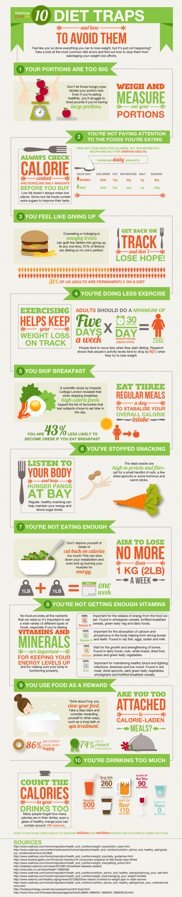 10 Diet Traps and How to Avoid Them Infographic