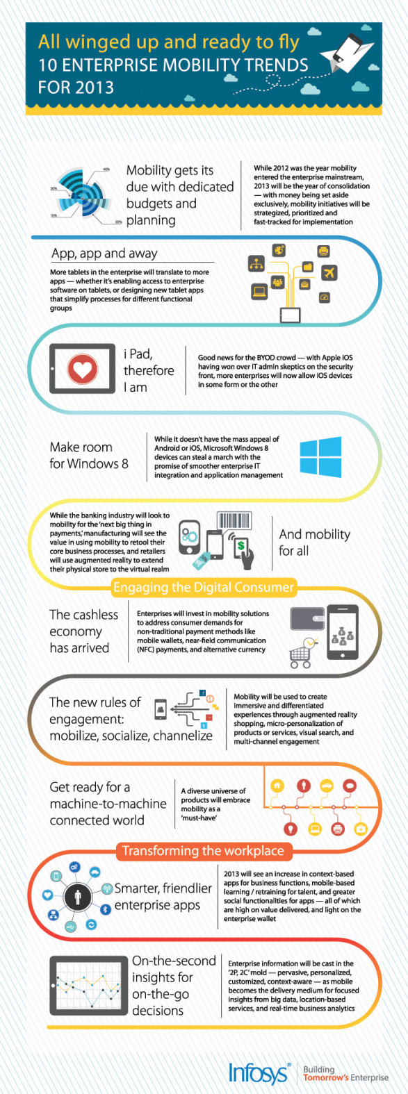 10 Enterprise Mobility Trends For 2013