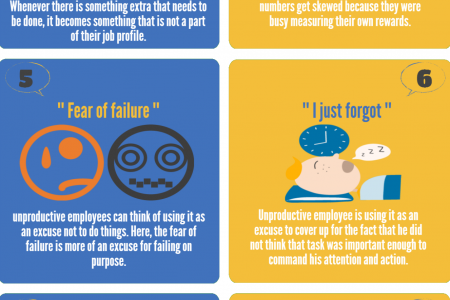 10 Excuses of Unproductive People Infographic