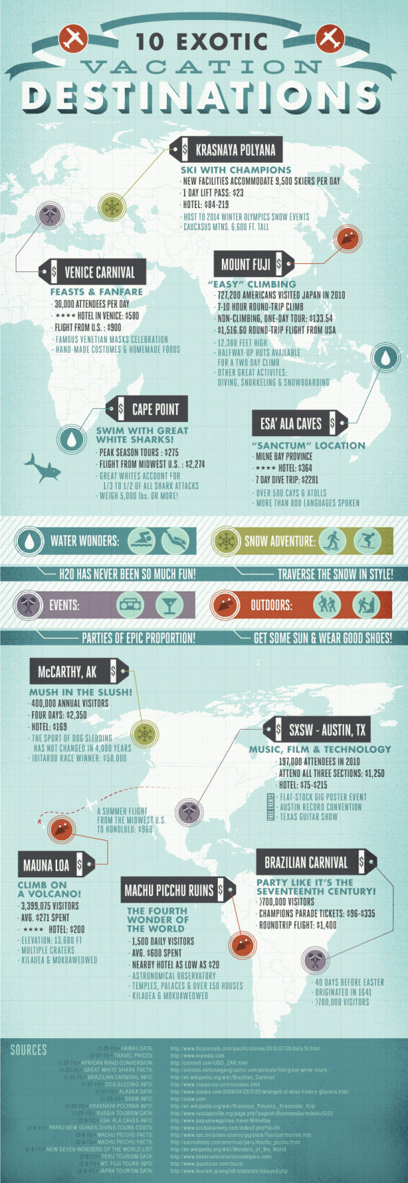 10 Exotic Vacation Destinations Infographic