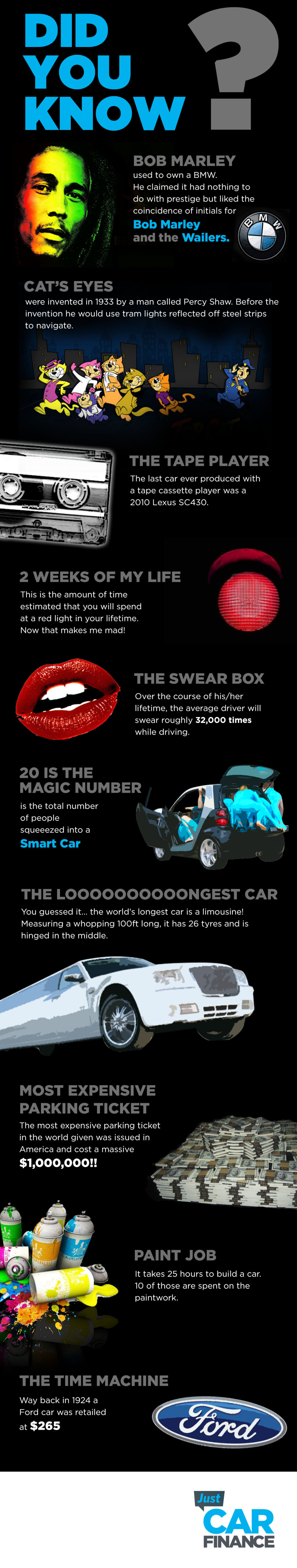 10 Fascinating Did You Knows About Cars Infographic