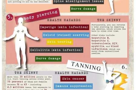 10 Fashion Trends That Are Bad For Your Health Infographic