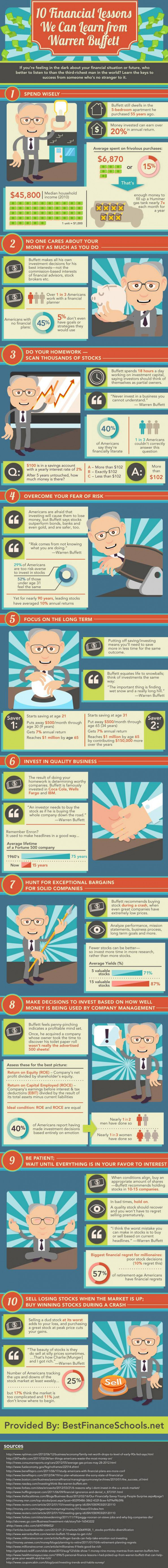 10 Financial Lessons We Can Learn From Warren Buffet Infographic
