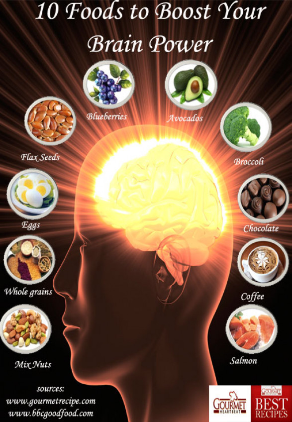 Food For Thought 10 Foods That Feed Your Brain