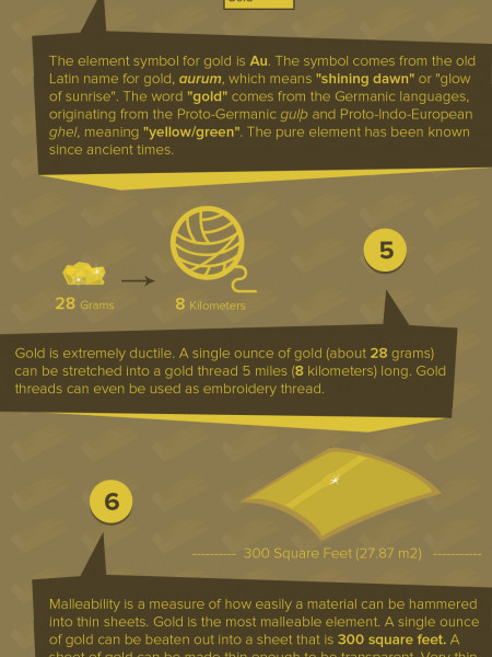 Facts About Gold Infographic