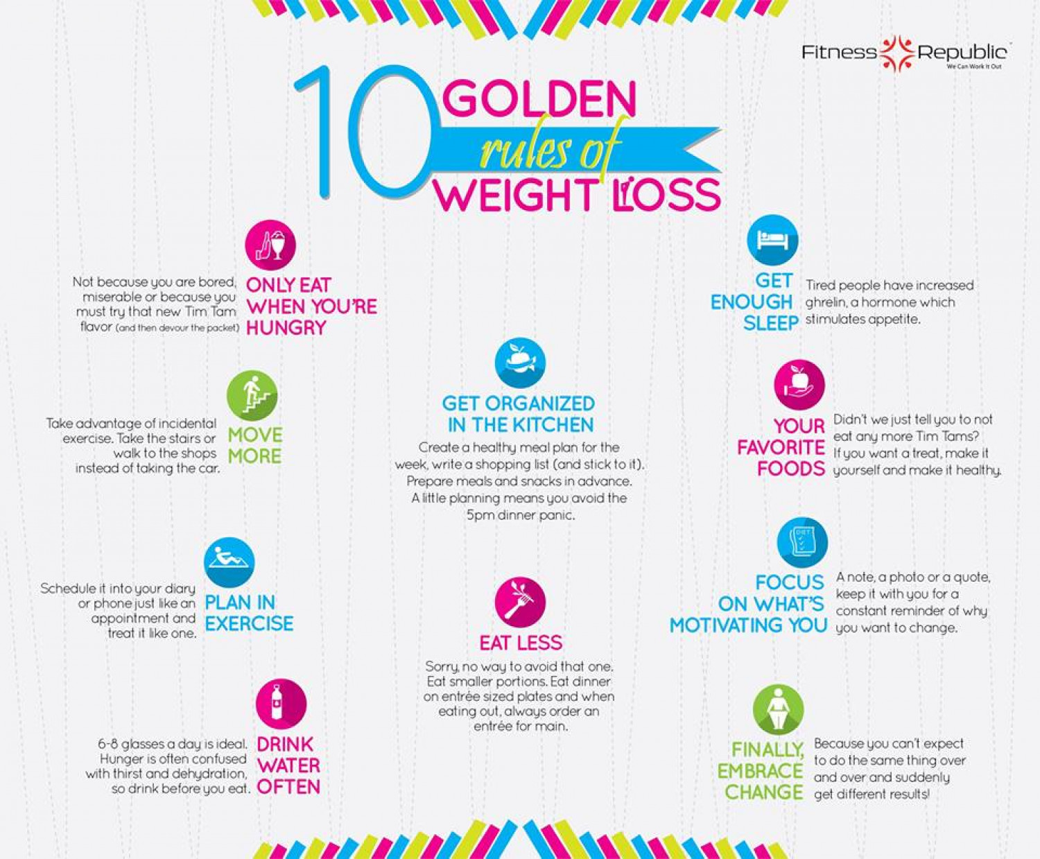10 Golden Rules of Weight Loss Infographic