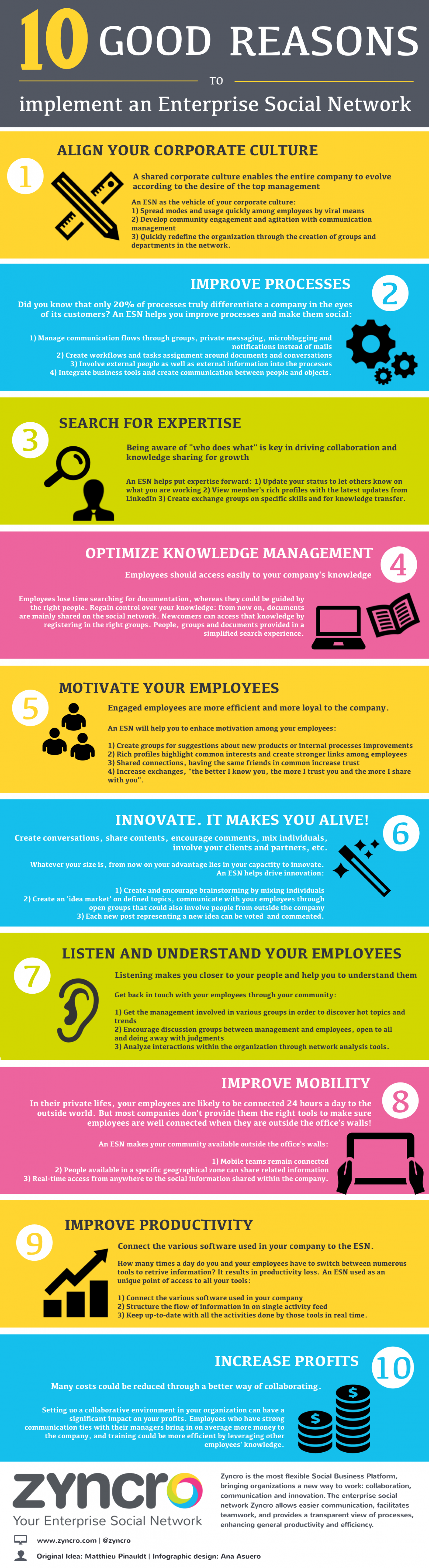 10 good reasons to implement an Enterprise Social Network  Infographic