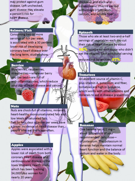 10 Healthy Heart Foods Infographic