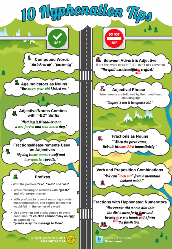 10 Hyphenation Tips Infographic