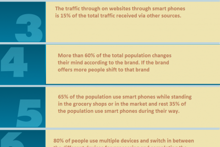 10 Interesting Facts about Smart Phones and Mobile Apps Infographic