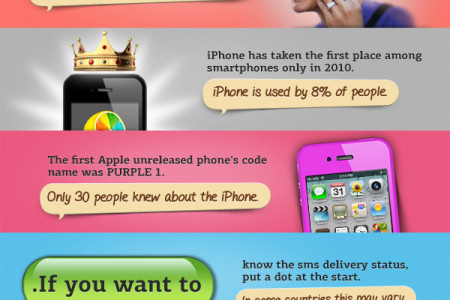 10 iPhone Fun Facts Infographic