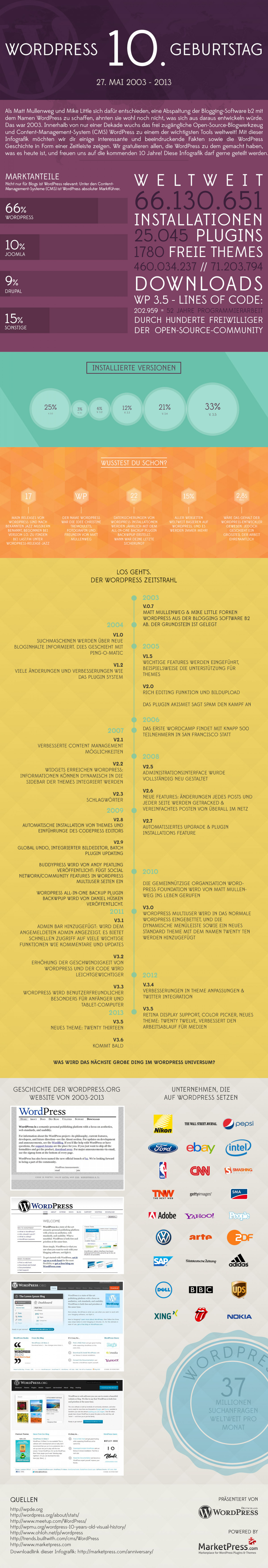 10 Jahre WordPress Infografik (german) - powered by MarketPress.com - WordPress 10th Anniversary Infographic