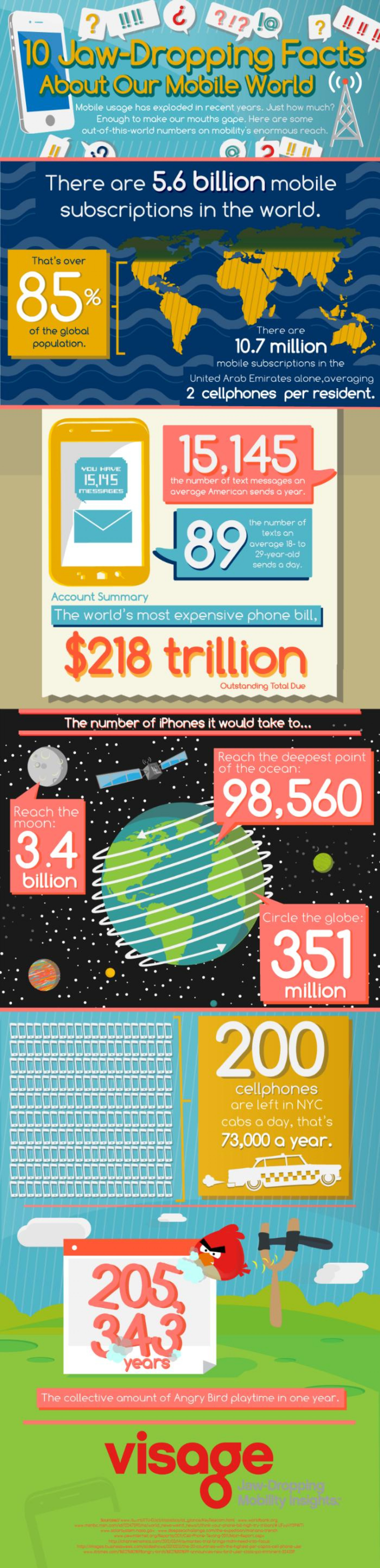 10 Jaw-Dropping Facts About Our Mobile World Infographic