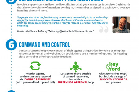 10 Lessons for Social Customer Service  Infographic