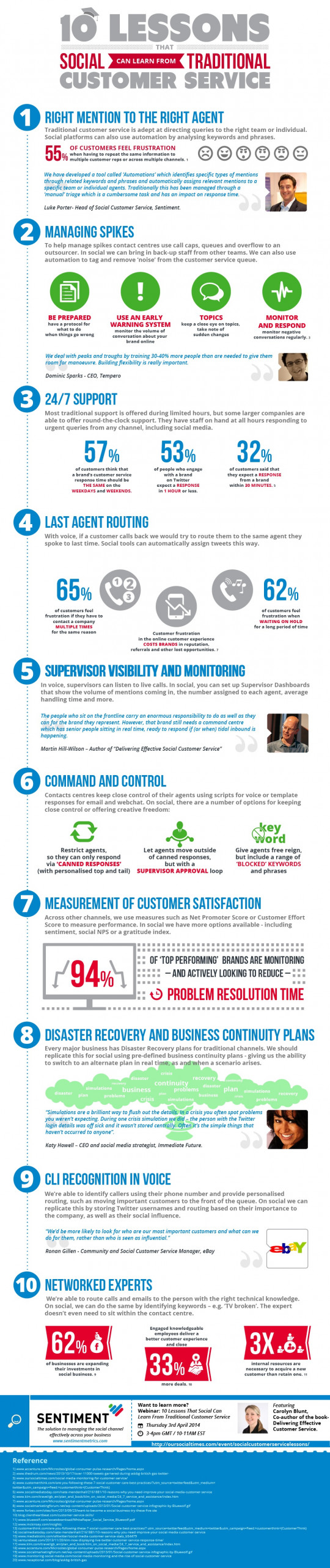 10 Lessons for Social Customer Service