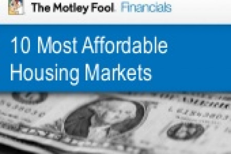 10 Most Affordable Housing Markets Infographic