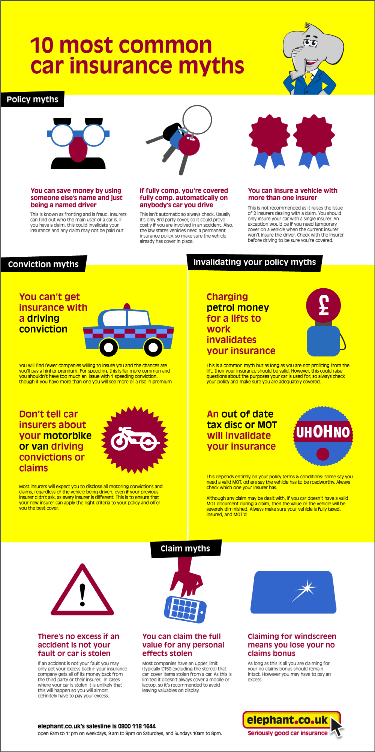 10 Most Common Car Insurance Myths Infographic