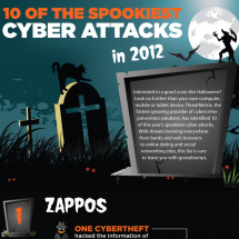 10 of the Spookiest Cyber Attacks of 2012! Infographic