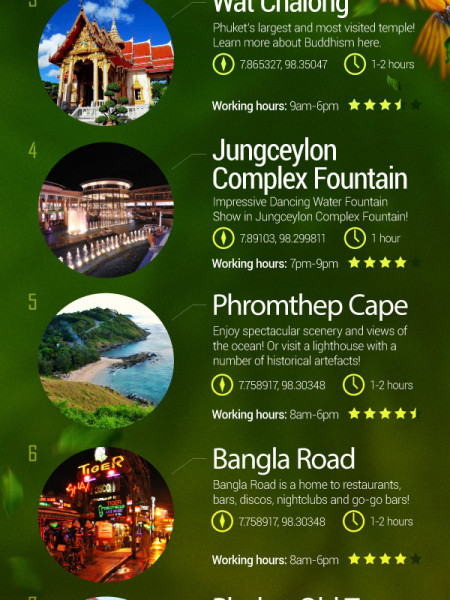 10 Places To Visit For Free In Phuket Infographic