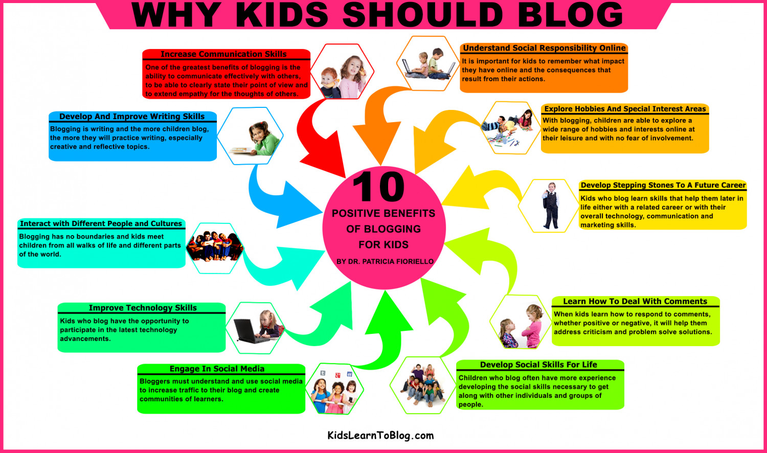 10 Positive Benefits of Blogging for Kids Infographic