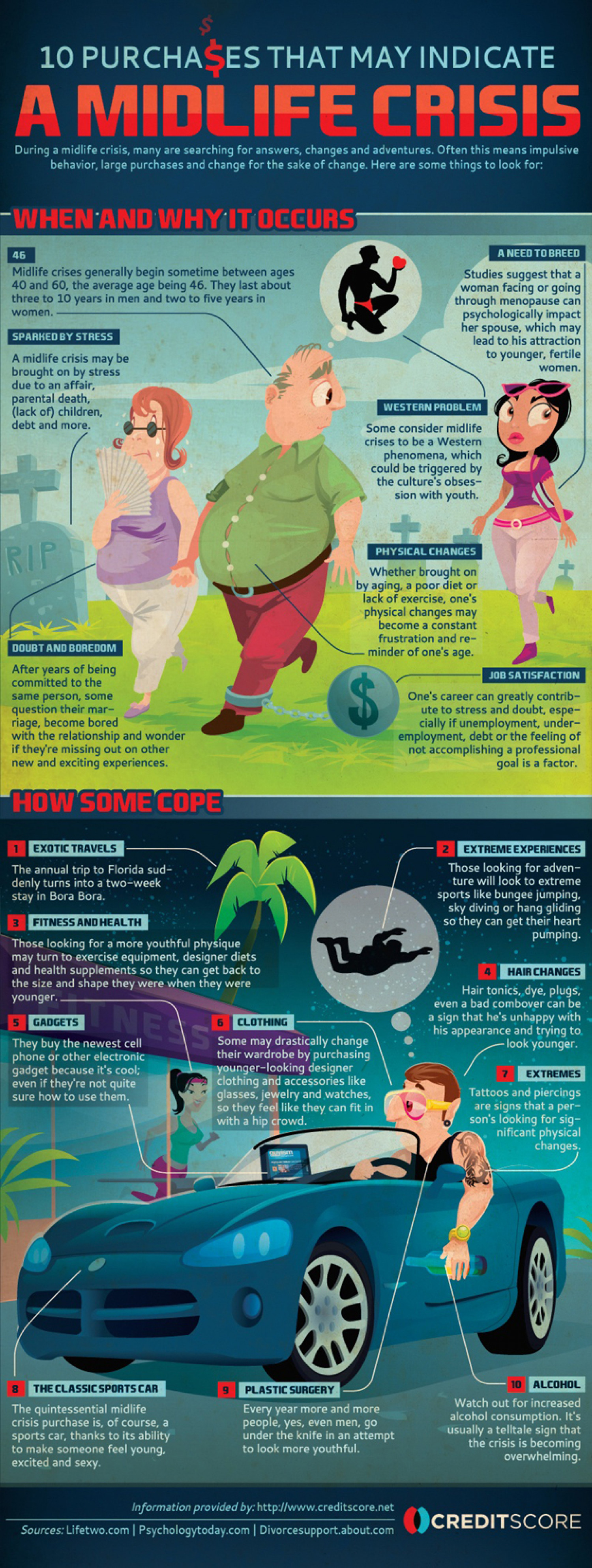 10 Purchases That Might Indicate A Midlife Crisis Infographic