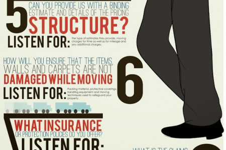 10 Questions To Ask A Moving Company Infographic