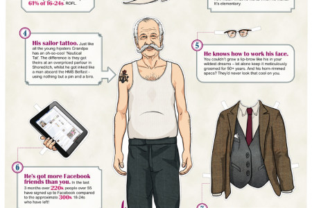 10 Reasons Grandpa is Cooler Than You Infographic