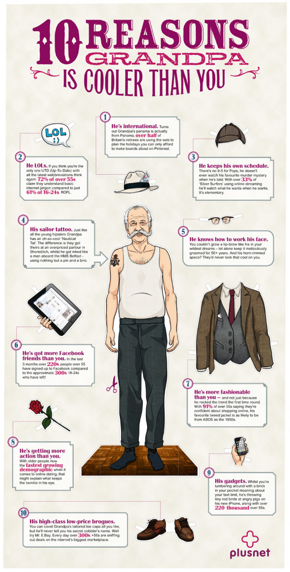 10 Reasons Grandpa is Cooler Than You