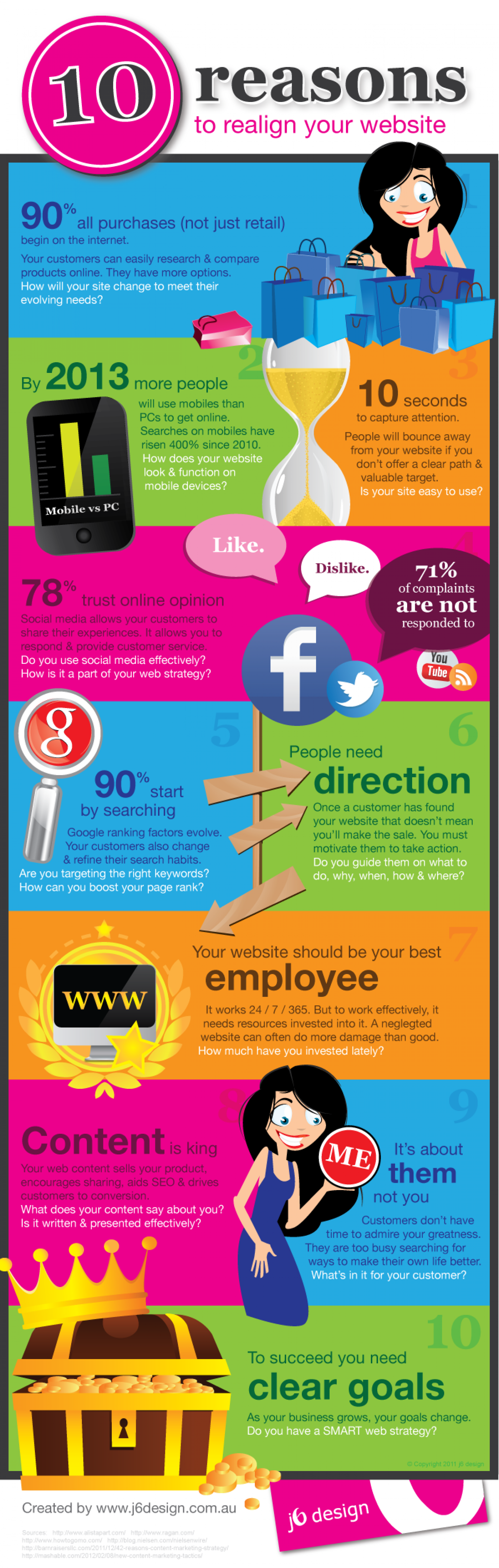 10 reasons to realign your website  Infographic