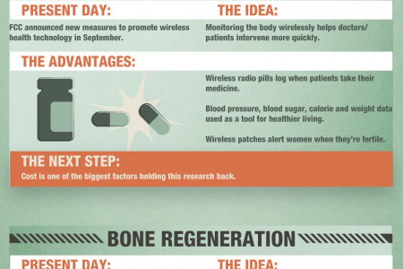 10 Revolutionary Medical Advancements on the Horizon Infographic