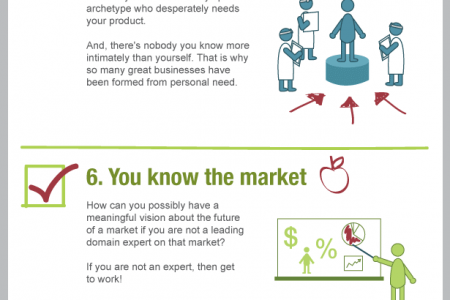 10 Rules to a Great Startup Idea Infographic