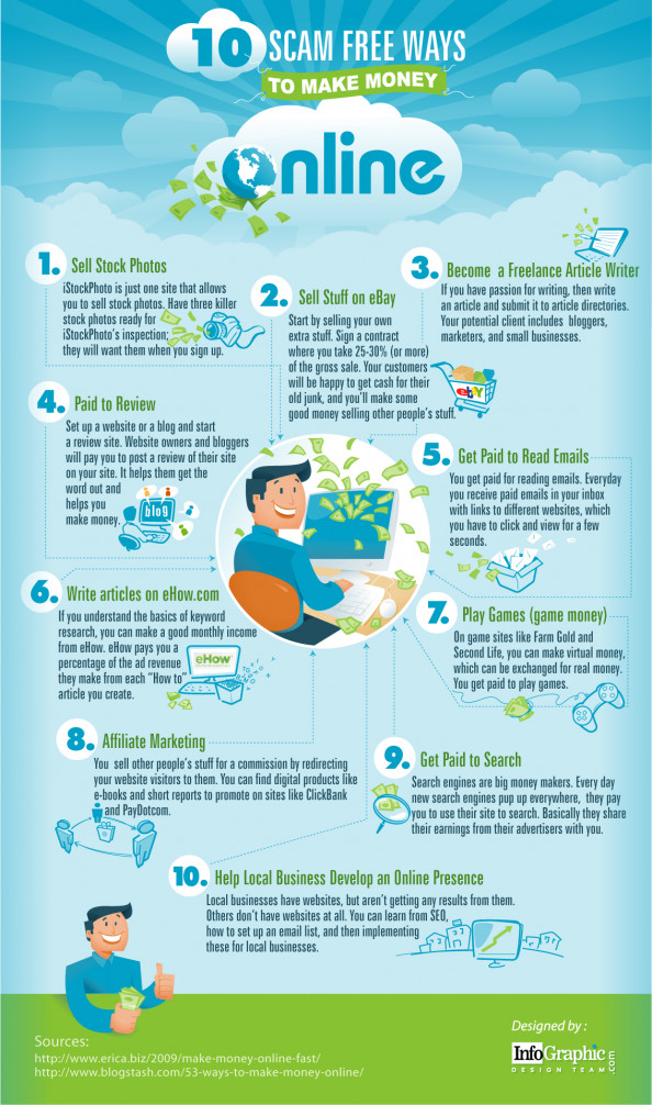 10 Scam Free Ways  to Make Money Online Infographic