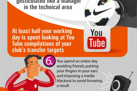 10 Signs You're Addicted to Football Infographic
