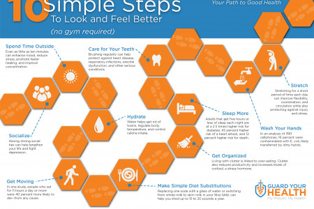 10 Simple Steps to Look and Feel Better Infographic