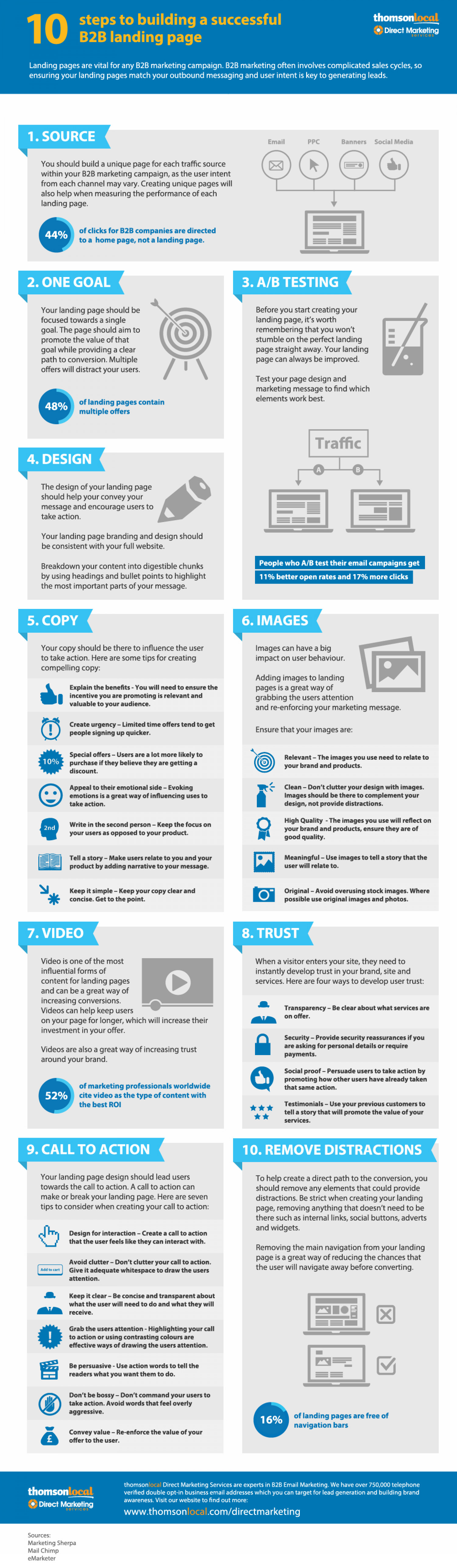 10 steps to building a successful B2B landing page Infographic