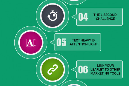 10 Steps to Marketing Leaflets - Design to Print to Distribution Infographic
