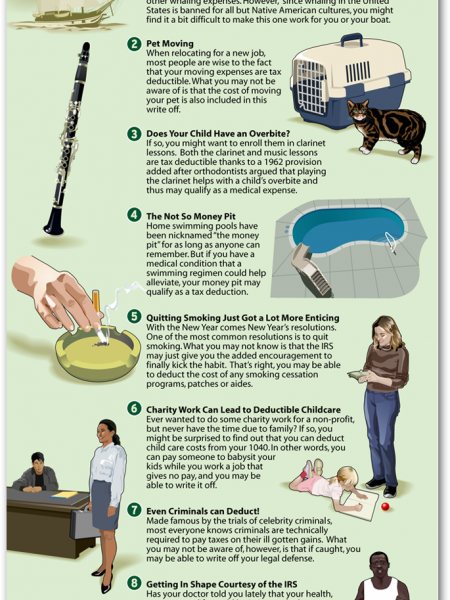 10 Strange (but Legitimate) Tax Deductions Infographic