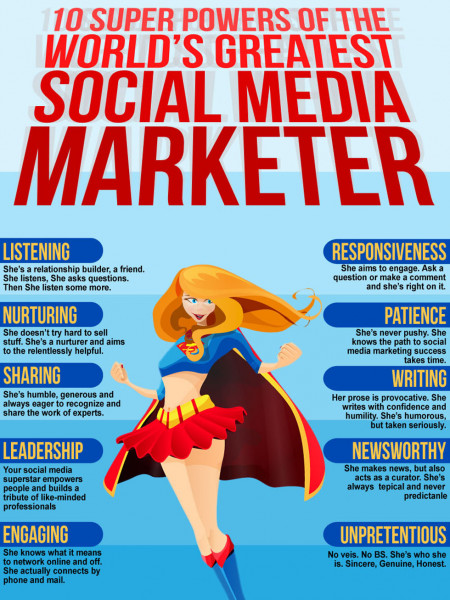 10 Super Powers of the World's Greatest Social Media Marketer Infographic